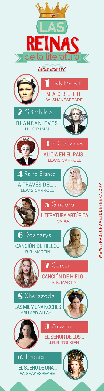 Infografía: las reinas de la literatura
