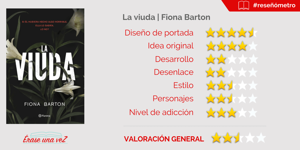 Reseñómetro de La viuda, de Fiona Barton